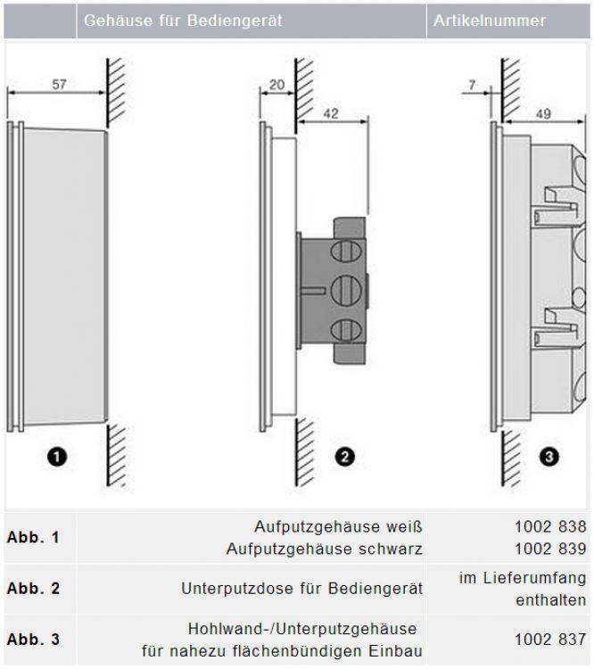 WAREMA 1002838, 1002839 AP Wisotronic-Aufputzgehäuse